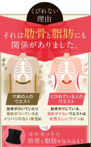 肋骨が開いている人がプリンセススリムの対象