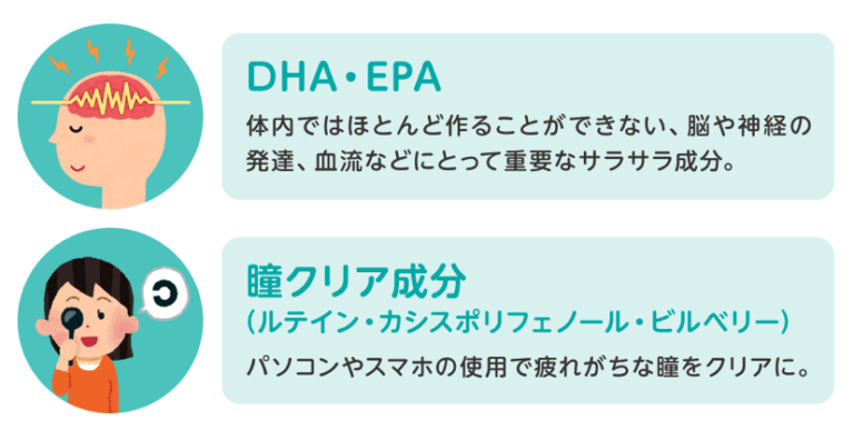 セノッピーDHA・EPA・瞳クリア成分